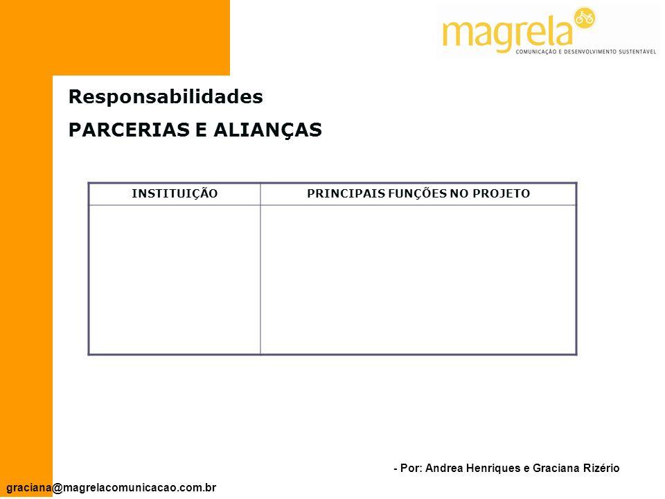 - Por: Andrea Henriques e Graciana Rizério graciana@magrelacomunicacao.com.br Responsabilidades EQUIPE TÉCNICA NOMEFORMAÇÃOFUNÇÃOHORAS SEMANAIS