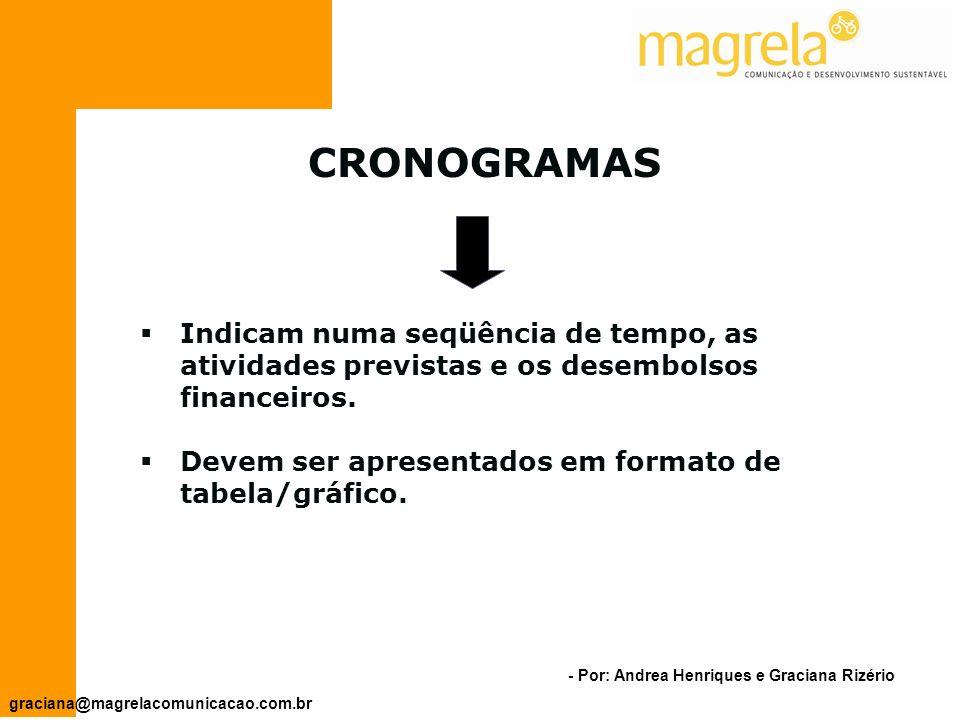 - Por: Andrea Henriques e Graciana Rizério graciana@magrelacomunicacao.com.br Especificam valores necessários para o desenvolvimento de cada atividade proposta.