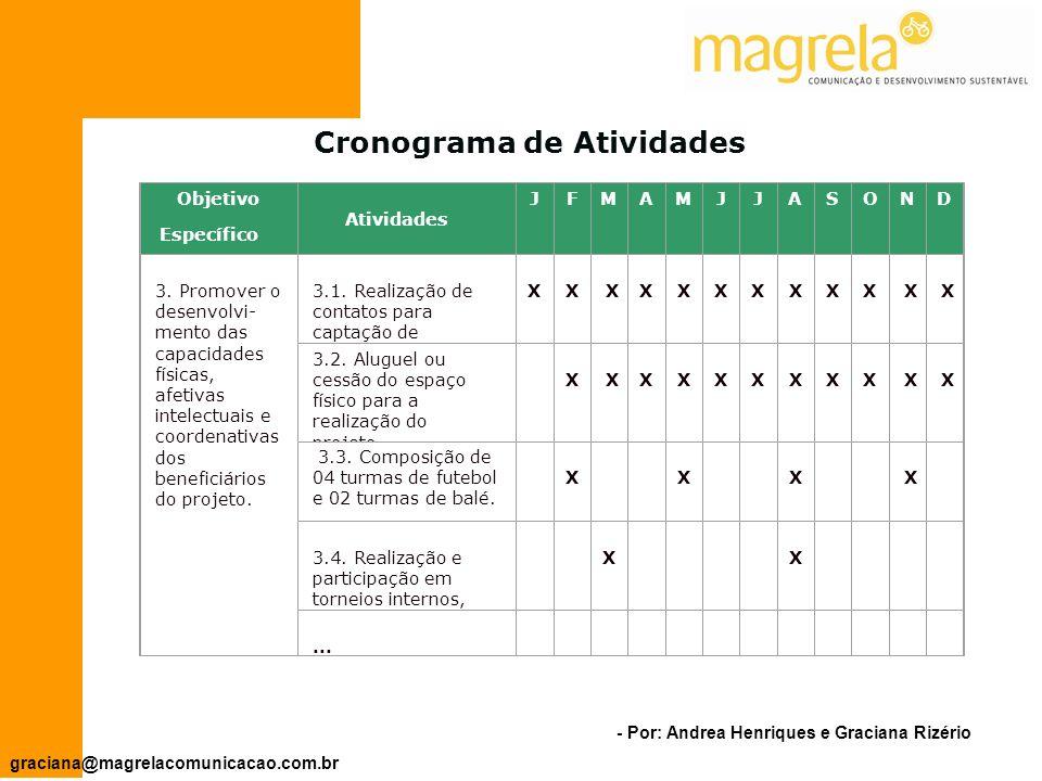 - Por: Andrea Henriques e Graciana Rizério graciana@magrelacomunicacao.com.br Indicam numa seqüência de tempo, as atividades previstas e os desembolsos financeiros.