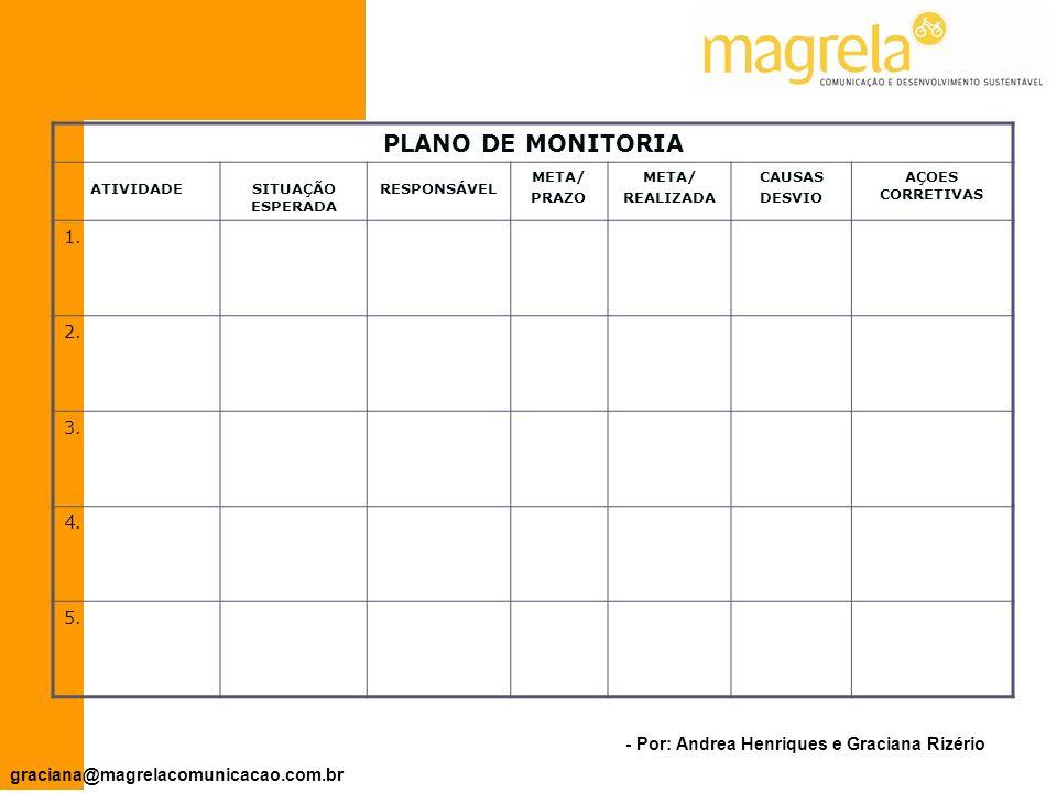- Por: Andrea Henriques e Graciana Rizério graciana@magrelacomunicacao.com.br CONSIDERAÇÕES Monitoramento e avaliação são complementares.