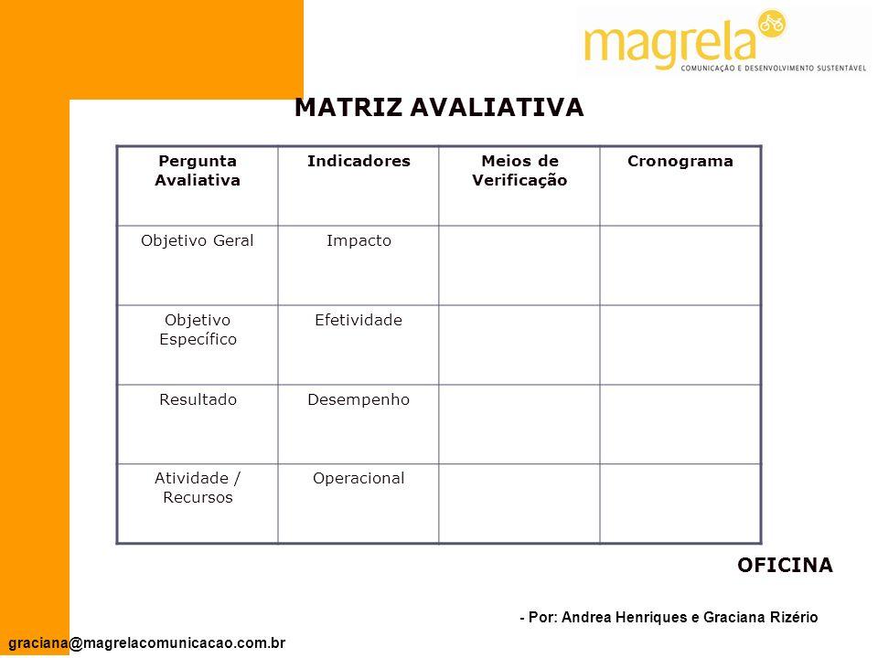- Por: Andrea Henriques e Graciana Rizério graciana@magrelacomunicacao.com.br Atividade Responsável Mês 12345678910101 1212 P R P R P R P.