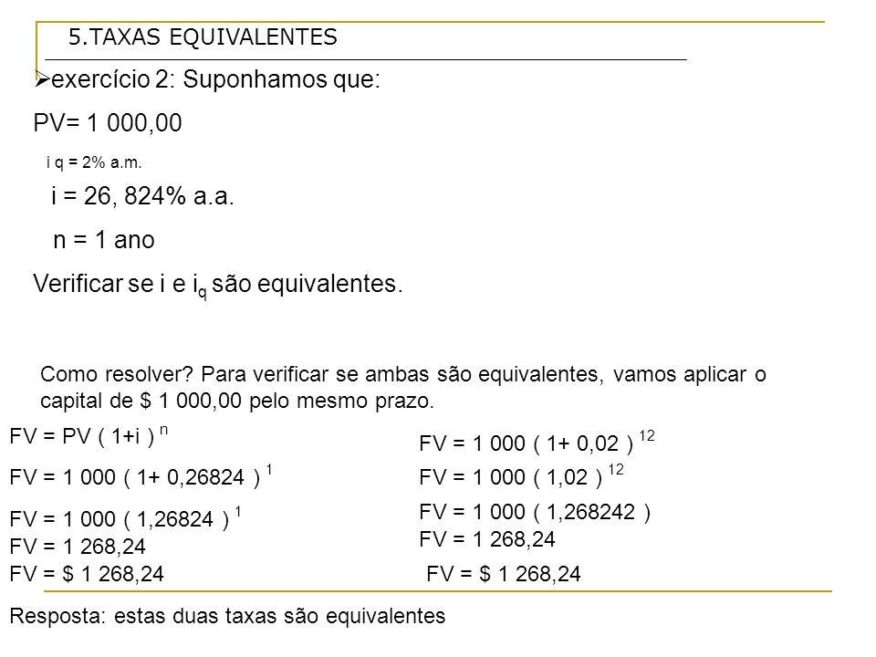 5.TAXAS EQUIVALENTES exercício 2: Suponhamos que: PV= 1 000,00 i q = 2% a.m.