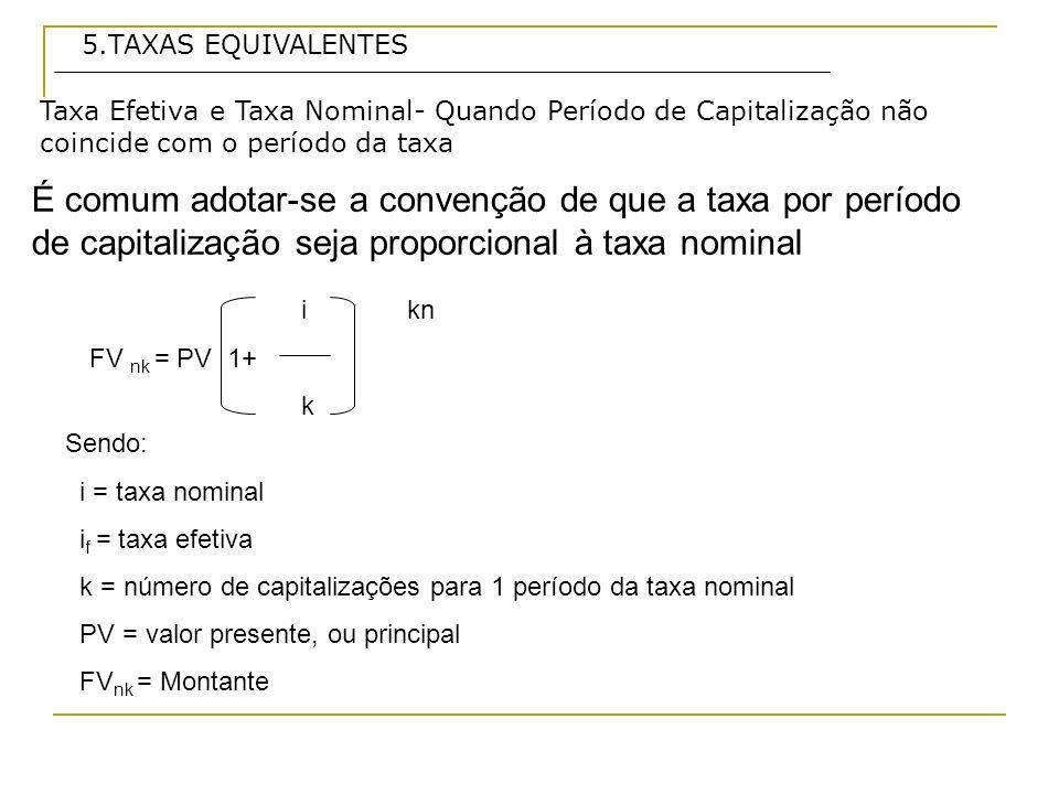 É comum adotar-se a convenção de que a taxa por período de capitalização seja proporcional à taxa nominal Taxa Efetiva e Taxa Nominal- Quando Período de Capitalização não coincide com o período da taxa 5.TAXAS EQUIVALENTES ikn FV nk = PV 1+ k Sendo: i = taxa nominal i f = taxa efetiva k = número de capitalizações para 1 período da taxa nominal PV = valor presente, ou principal FV nk = Montante