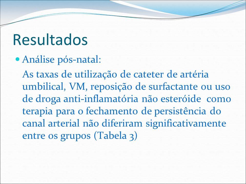 Análise pós-natal: As taxas de utilização de cateter de artéria umbilical, VM, reposição de surfactante ou uso de droga anti-inflamatória não esteróid