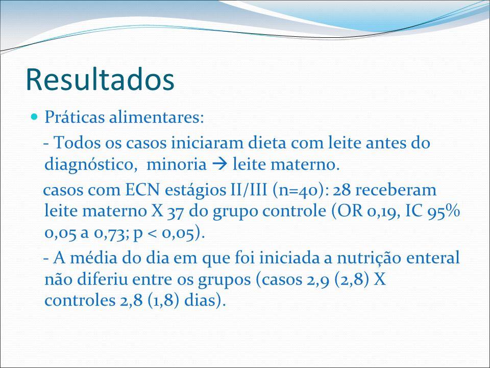 Resultados Práticas alimentares: - Todos os casos iniciaram dieta com leite antes do diagnóstico, minoria leite materno. casos com ECN estágios II/III