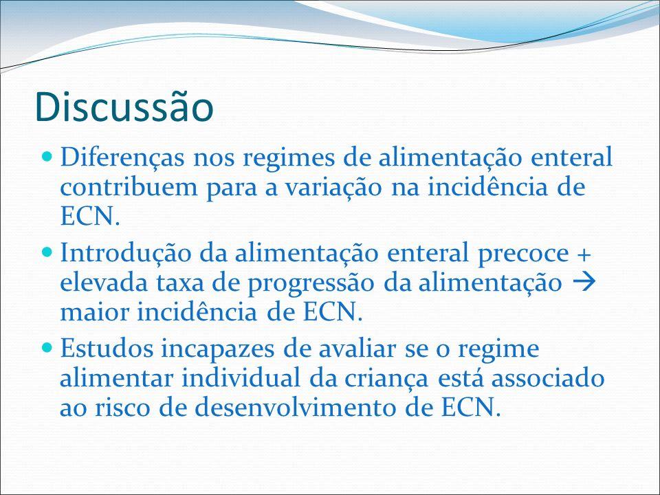 Discussão Diferenças nos regimes de alimentação enteral contribuem para a variação na incidência de ECN. Introdução da alimentação enteral precoce + e