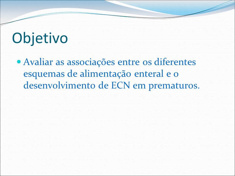 Objetivo Avaliar as associações entre os diferentes esquemas de alimentação enteral e o desenvolvimento de ECN em prematuros.