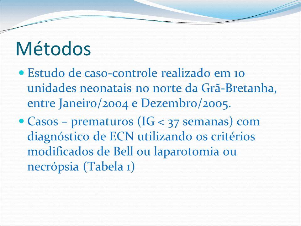 Métodos Estudo de caso-controle realizado em 10 unidades neonatais no norte da Grã-Bretanha, entre Janeiro/2004 e Dezembro/2005. Casos – prematuros (I
