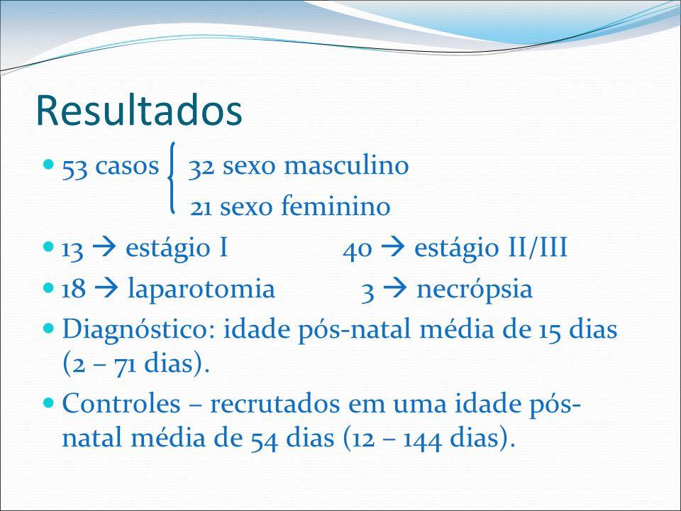 Resultados 53 casos 32 sexo masculino 21 sexo feminino 13 estágio I 40 estágio II/III 18 laparotomia 3 necrópsia Diagnóstico: idade pós-natal média de