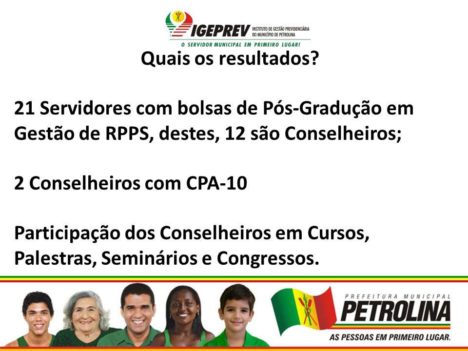 21 Servidores com bolsas de Pós-Gradução em Gestão de RPPS, destes, 12 são Conselheiros; 2 Conselheiros com CPA-10 Participação dos Conselheiros em Cu