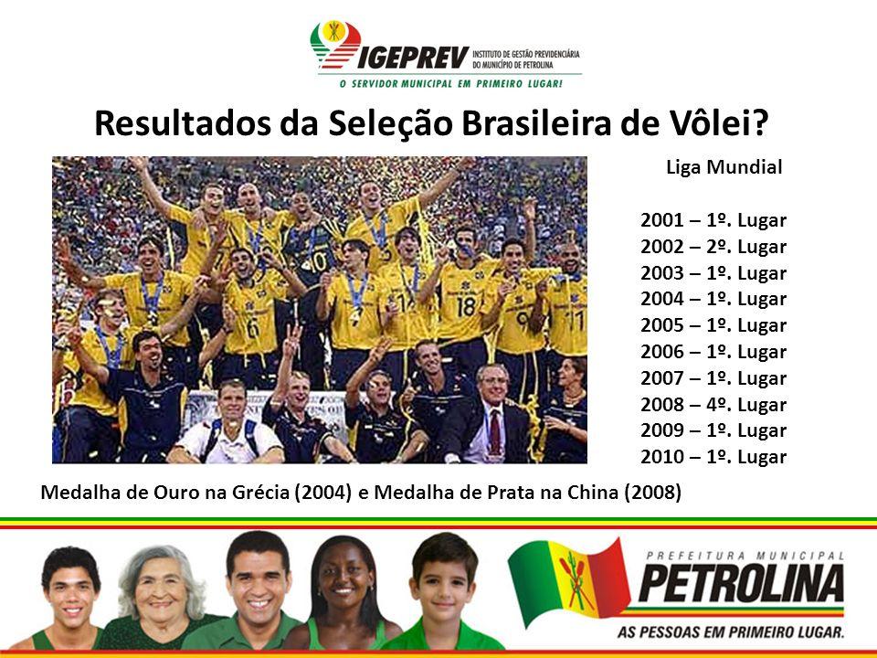 Resultados da Seleção Brasileira de Vôlei? Liga Mundial 2001 – 1º. Lugar 2002 – 2º. Lugar 2003 – 1º. Lugar 2004 – 1º. Lugar 2005 – 1º. Lugar 2006 – 1º