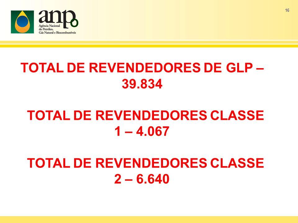 O 16 TOTAL DE REVENDEDORES DE GLP – 39.834 TOTAL DE REVENDEDORES CLASSE 1 – 4.067 TOTAL DE REVENDEDORES CLASSE 2 – 6.640