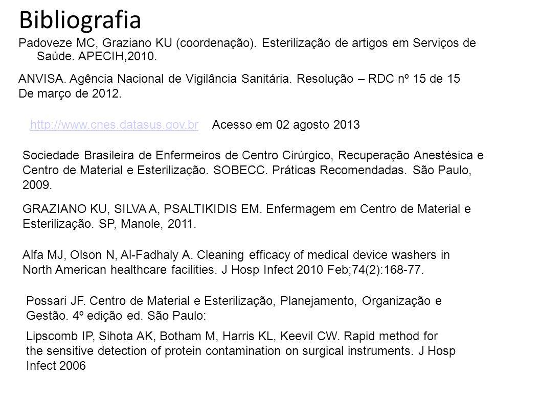 Bibliografia Padoveze MC, Graziano KU (coordenação). Esterilização de artigos em Serviços de Saúde. APECIH,2010. ANVISA. Agência Nacional de Vigilânci