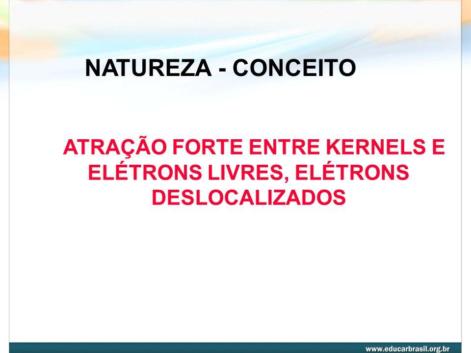 LIGAÇÃO METÁLICA QUANDO SE ESTABELECE: METAL + METAL Exemplos: Fe(s) - Na(s) - Cu(s) Ligas metálicas como Latão : 67% Cu e 33% Zn