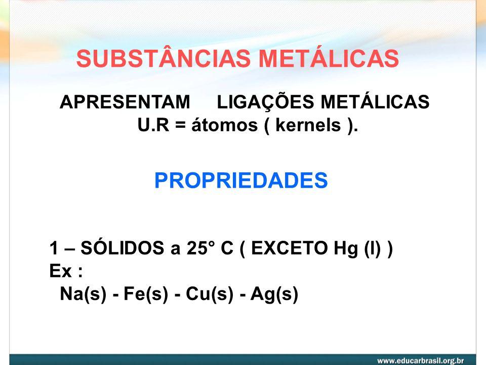 MODELO DE LIGAÇÃO METÁLICA ++++ ++++ ++++ ++++ Kernels Nuvem de elétrons