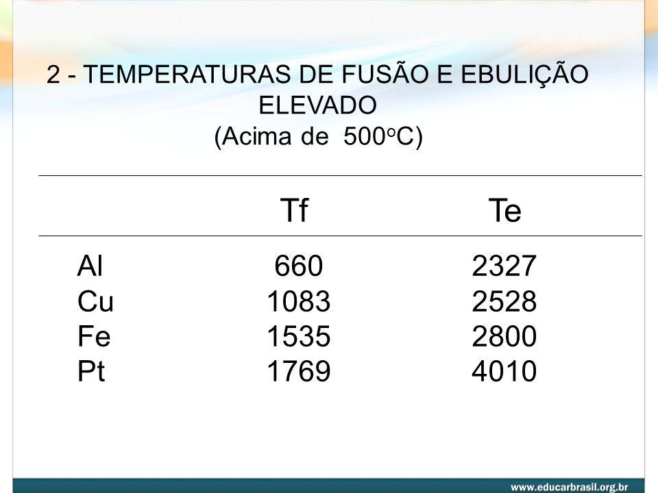 SUBSTÂNCIAS METÁLICAS APRESENTAM LIGAÇÕES METÁLICAS U.R = átomos ( kernels ). PROPRIEDADES 1 – SÓLIDOS a 25° C ( EXCETO Hg (l) ) Ex : Na(s) - Fe(s) -