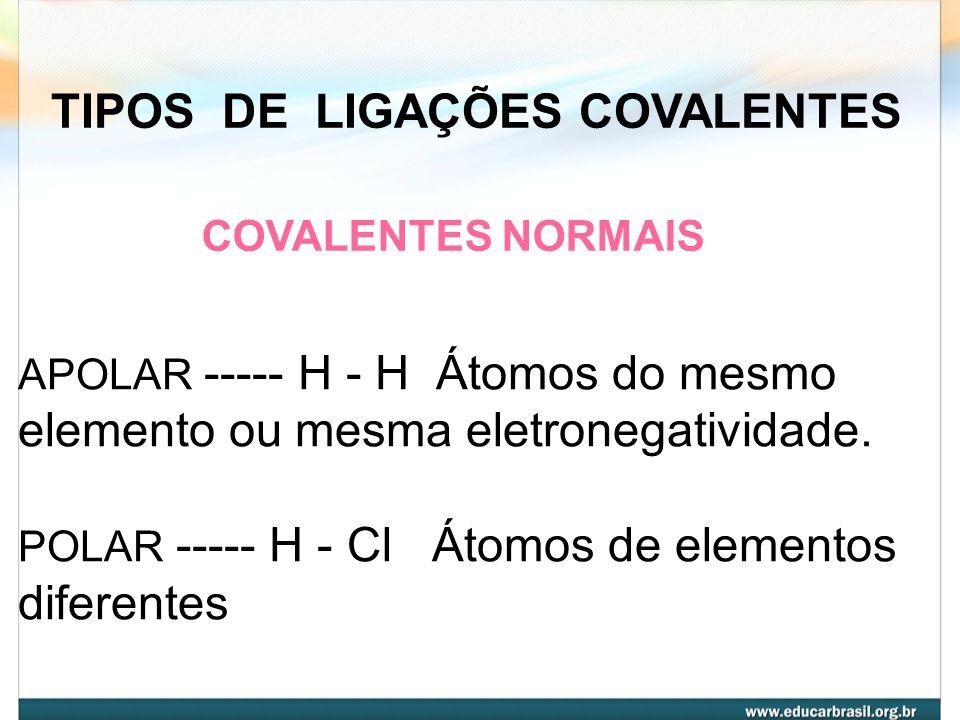Ligação Covalente Energia Distância H H Estabiliza H - H H 2 H 2 Comprimento de Ligação Desestabiliza Energia de Ligação