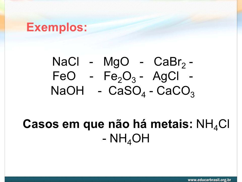 LIGAÇÕES IÔNICAS Quando se estabelece: METAL ( ou NH 4 + ) + NÃO METAL Entre espécies de grande diferença de eletronegatividade
