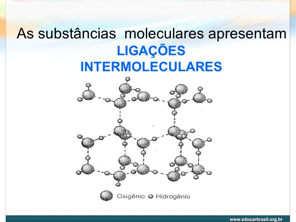 SUBSTÂNCIAS MOLECULARES APESAR DE APRESENTAREM LIGAÇÕES COVALENTES, POSSUEM COMO U.R = MOLÉCULAS ÁGUA H 2 O GÁS CARBÔNICO CO 2 AMÔNIANH 3 ÁCIDO NÍTRIC