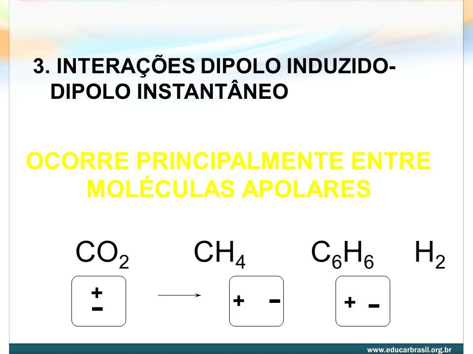 2. DIPOLO PERMANENTE- DIPOLO PERMANENTE H - Cl H - Cl H - Cl OCORREM ENTRE MOLÉCULAS POLARES + - + - + - + -