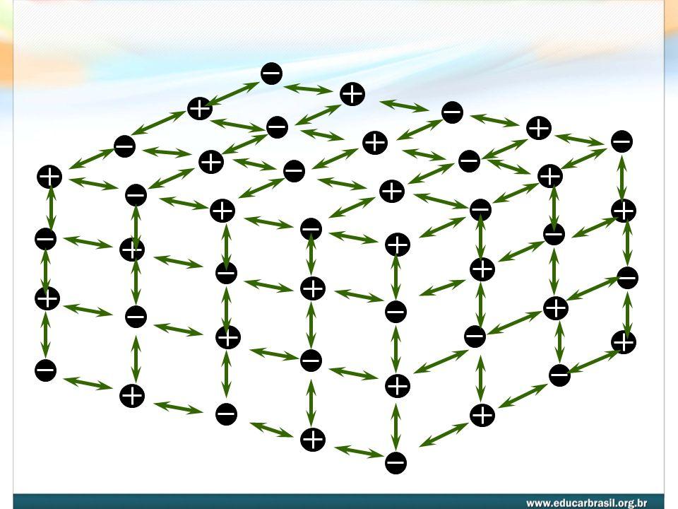 NATUREZA - CONCEITO Atração forte de natureza elétrica, eletrostática, entre íons positivos (Cátions) e íons negativos (Ânions). Espécie de transferên