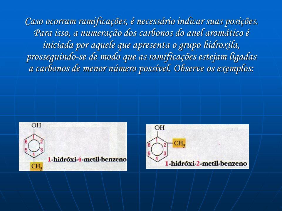 O mais simples dos fenóis é o hidróxi-benzeno, conhecido também por fenol, fenol comum ou ácido fênico.
