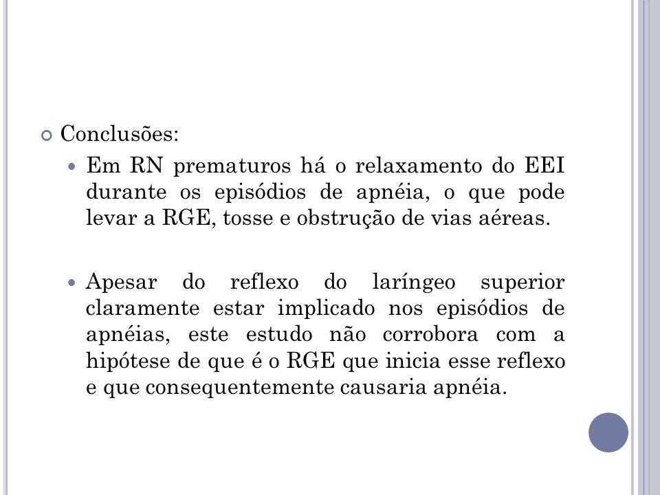 Conclusões: Em RN prematuros há o relaxamento do EEI durante os episódios de apnéia, o que pode levar a RGE, tosse e obstrução de vias aéreas.