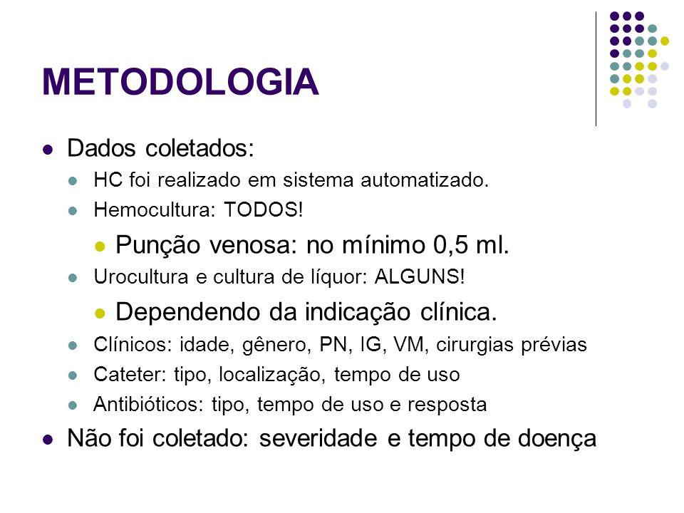 METODOLOGIA Dados coletados: HC foi realizado em sistema automatizado. Hemocultura: TODOS! Punção venosa: no mínimo 0,5 ml. Urocultura e cultura de lí