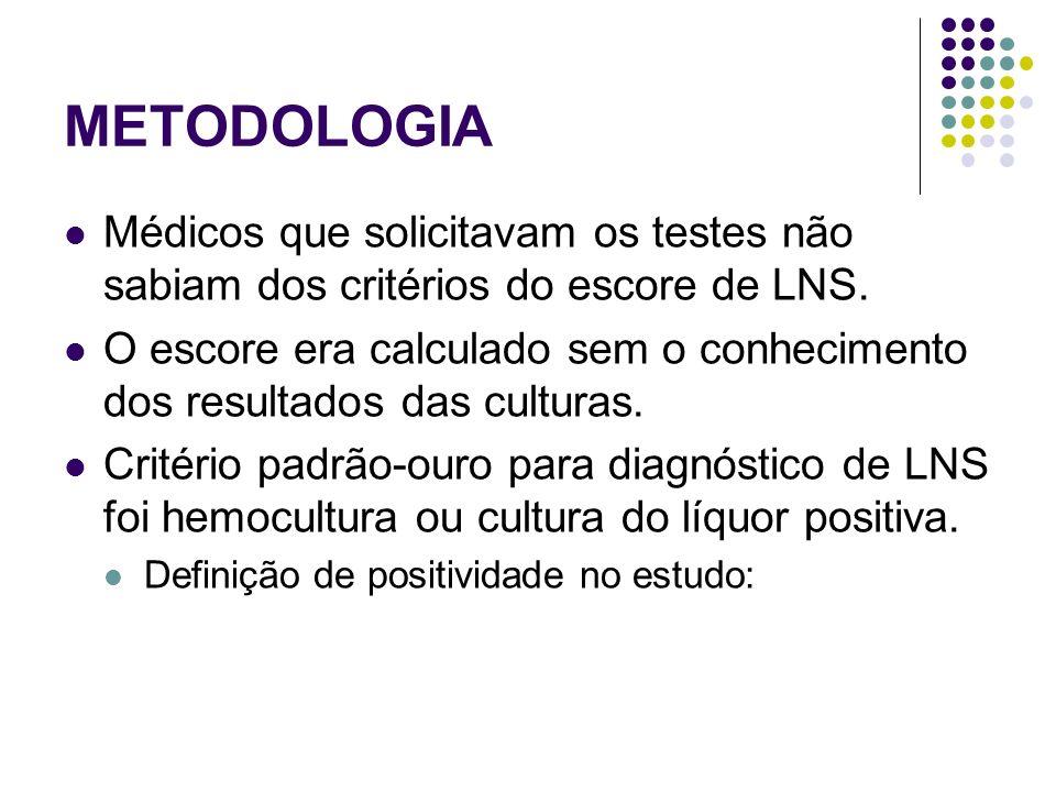 METODOLOGIA Médicos que solicitavam os testes não sabiam dos critérios do escore de LNS. O escore era calculado sem o conhecimento dos resultados das