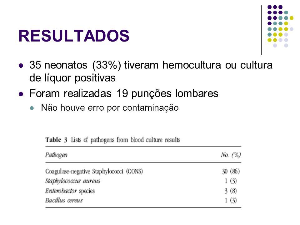 35 neonatos (33%) tiveram hemocultura ou cultura de líquor positivas Foram realizadas 19 punções lombares Não houve erro por contaminação