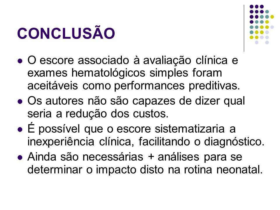 CONCLUSÃO O escore associado à avaliação clínica e exames hematológicos simples foram aceitáveis como performances preditivas. Os autores não são capa