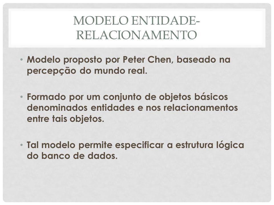 MODELO ENTIDADE- RELACIONAMENTO Modelo proposto por Peter Chen, baseado na percepção do mundo real. Formado por um conjunto de objetos básicos denomin
