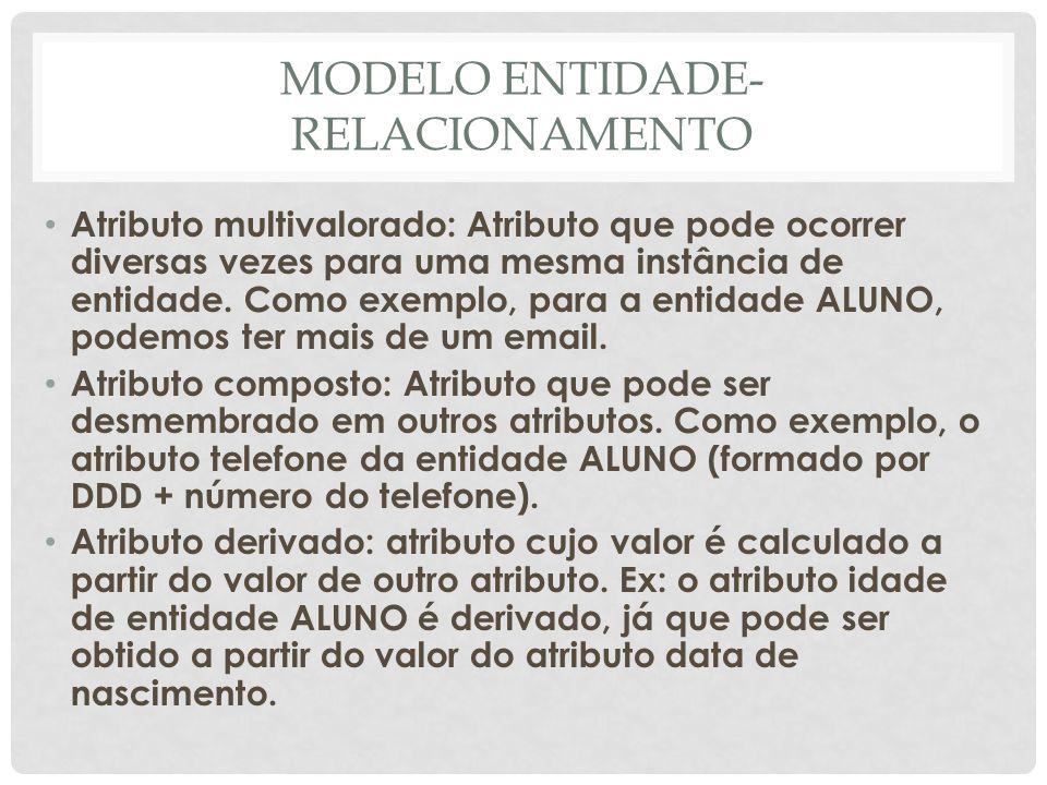 MODELO ENTIDADE- RELACIONAMENTO Relacionamento: Termo usado para representar a associação entre entidades.