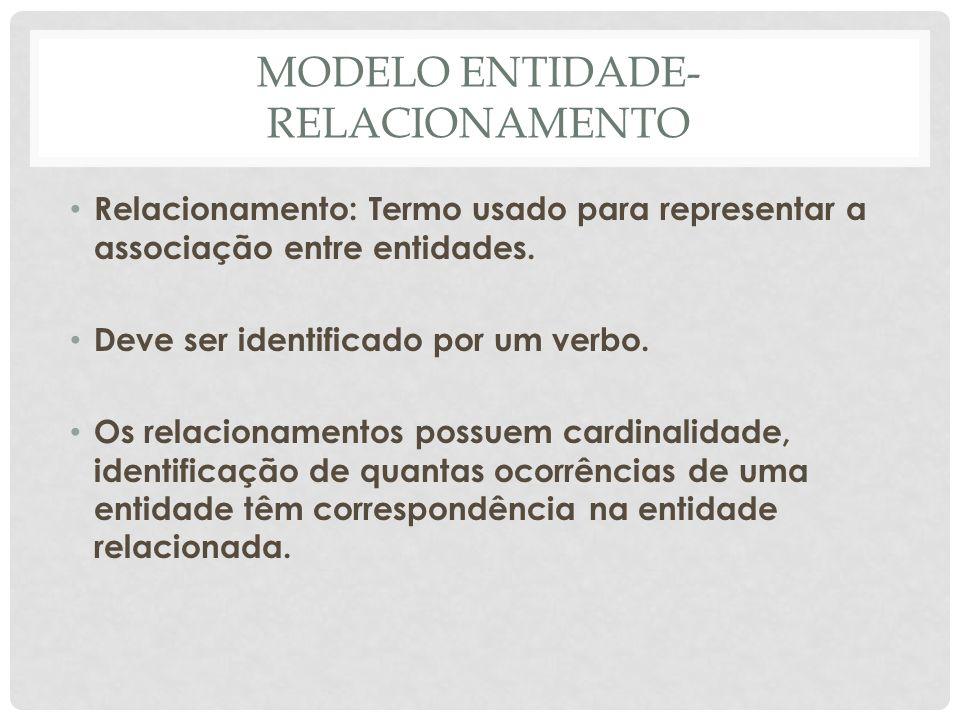 MODELO ENTIDADE- RELACIONAMENTO Relacionamento: Termo usado para representar a associação entre entidades. Deve ser identificado por um verbo. Os rela