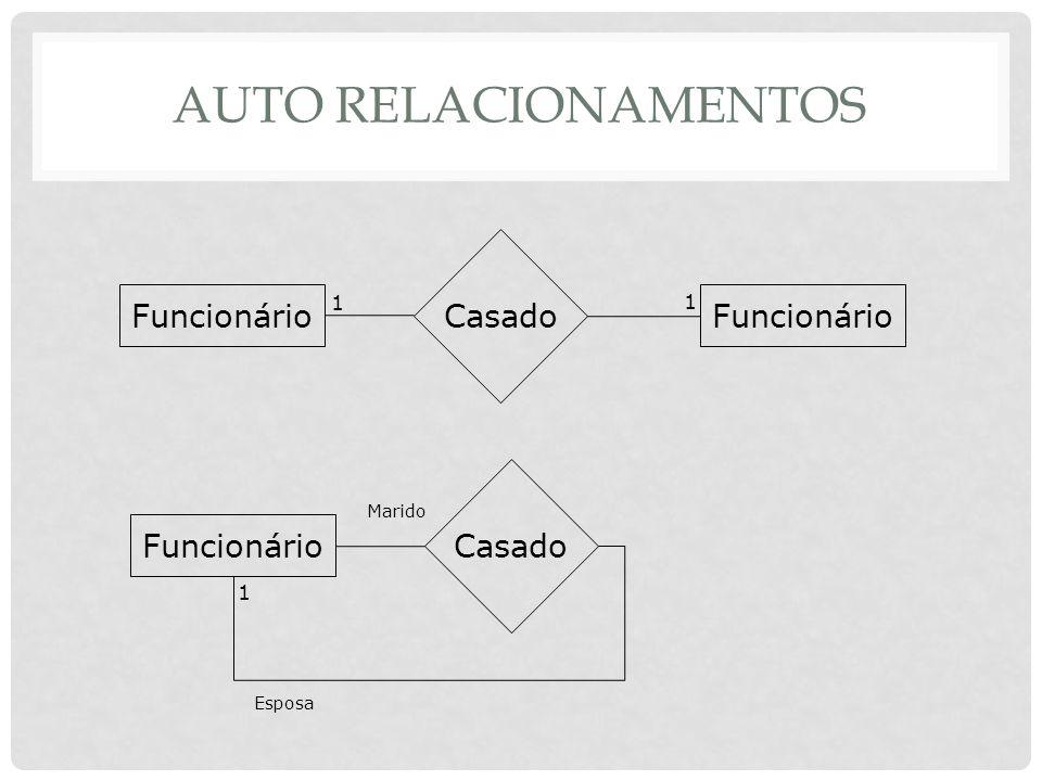 GENERALIZAÇÃO/ESPECIALIZAÇÃO Em algumas situações, uma entidade pode conter instâncias com atributos diferentes.