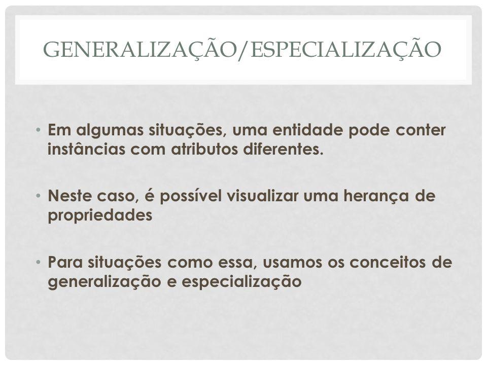 EXEMPLO Cliente P. FísicaP. Jurídica CódigoNome CPF CNPJ