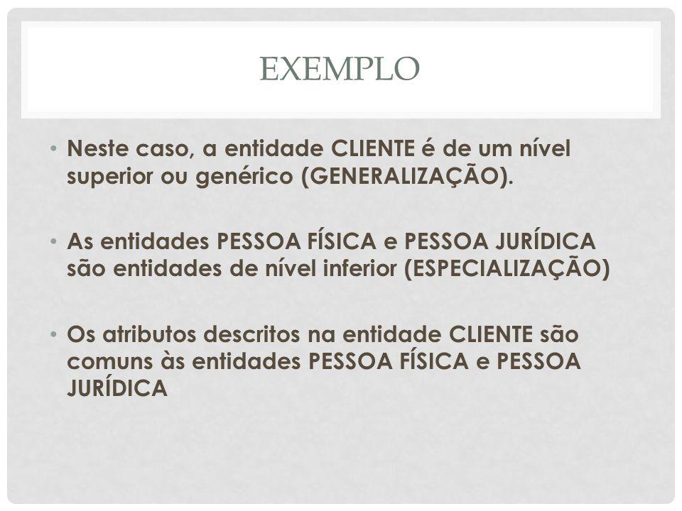 EXEMPLO – DER (CONSULTÓRIO) Um médico trata de pacientes.
