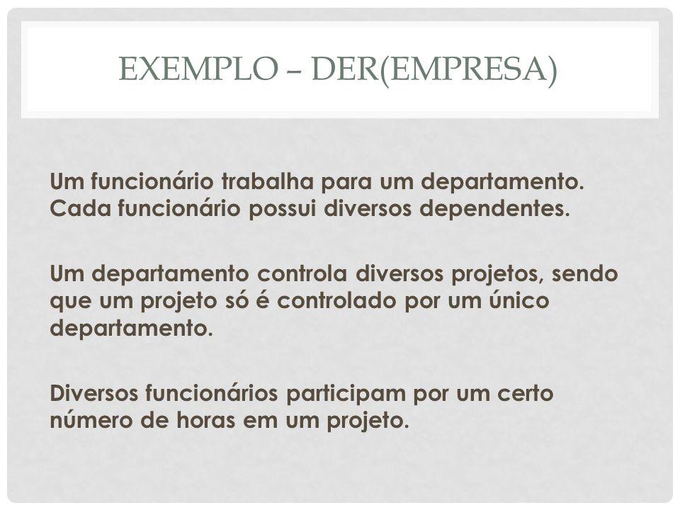 EXEMPLO – DER(EMPRESA) Um funcionário trabalha para um departamento. Cada funcionário possui diversos dependentes. Um departamento controla diversos p