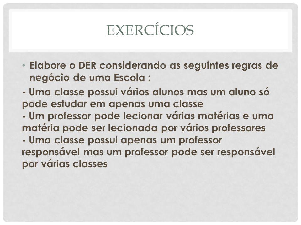 EXERCÍCIOS Elabore o DER considerando as seguintes regras de negócio de uma Escola : - Uma classe possui vários alunos mas um aluno só pode estudar em