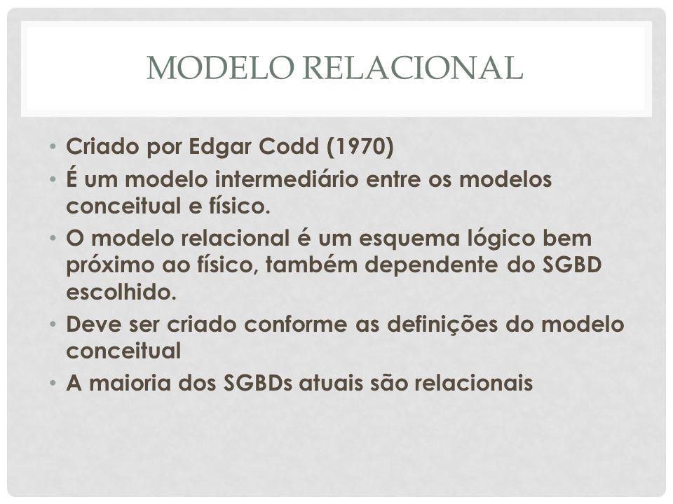 MODELO RELACIONAL Criado por Edgar Codd (1970) É um modelo intermediário entre os modelos conceitual e físico. O modelo relacional é um esquema lógico