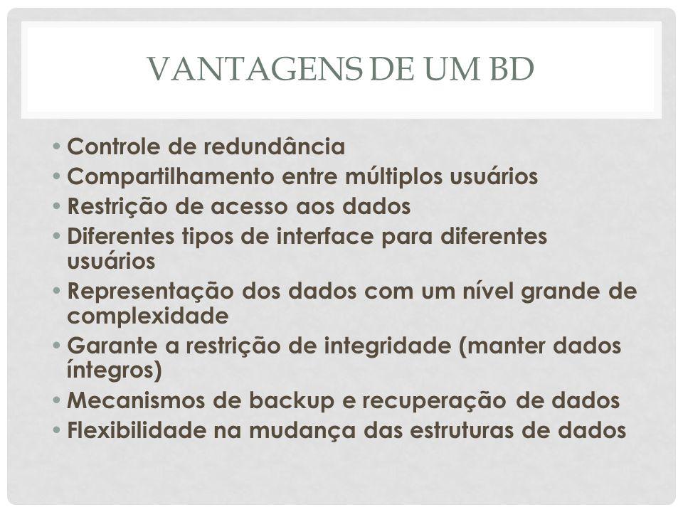 VANTAGENS DE UM BD Controle de redundância Compartilhamento entre múltiplos usuários Restrição de acesso aos dados Diferentes tipos de interface para