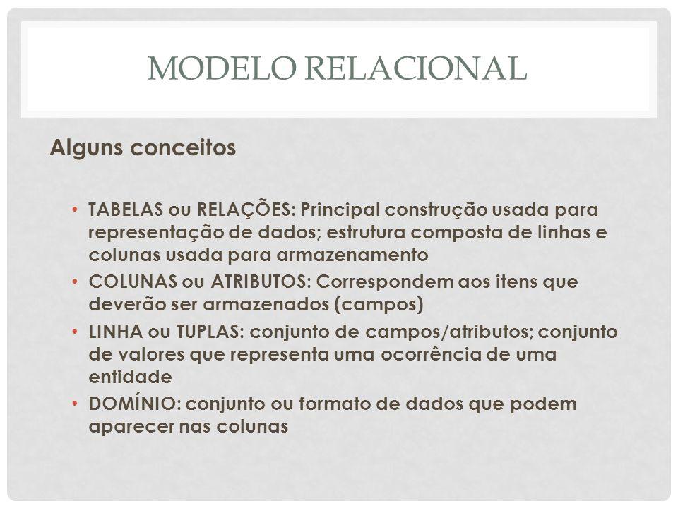 MODELO RELACIONAL Alguns conceitos TABELAS ou RELAÇÕES: Principal construção usada para representação de dados; estrutura composta de linhas e colunas
