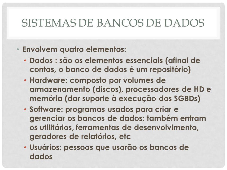 SISTEMAS DE BANCOS DE DADOS Envolvem quatro elementos: Dados : são os elementos essenciais (afinal de contas, o banco de dados é um repositório) Hardw