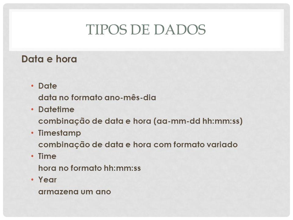 TIPOS DE DADOS Data e hora Date data no formato ano-mês-dia Datetime combinação de data e hora (aa-mm-dd hh:mm:ss) Timestamp combinação de data e hora