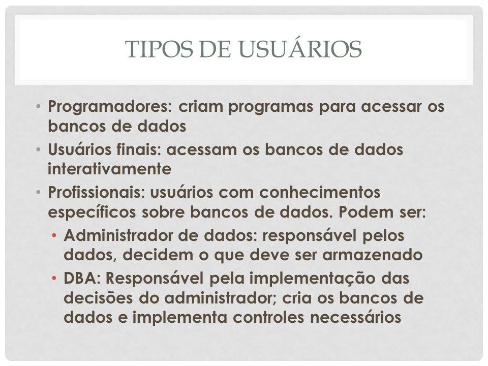 SGBDS Sigla para Sistemas Gerenciadores de Bancos de Dados.