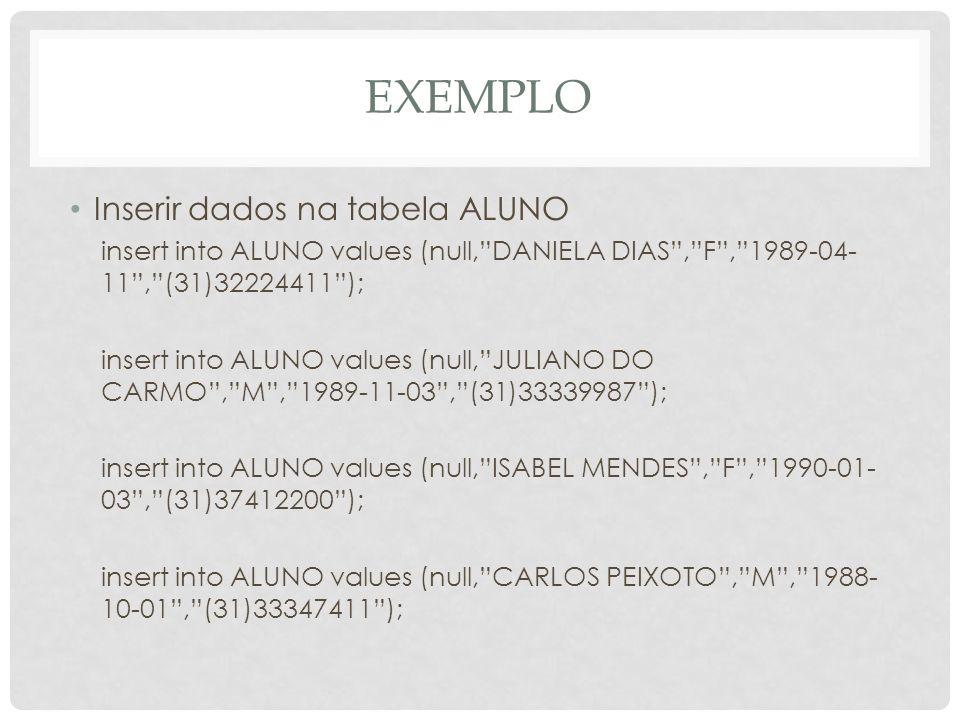 EXEMPLO Inserir dados na tabela PROFESSOR insert into PROFESSOR values (null,ALEXANDRE,123456,alexandre@yahoo.com.br); insert into PROFESSOR values (null,MARIA,111111,maria@terra.com.br); insert into PROFESSOR values (null,EDUARDO,123456,eduardo@ig.com.br); insert into PROFESSOR values (null,LUCIANA,938826,luciana@gmail.com);