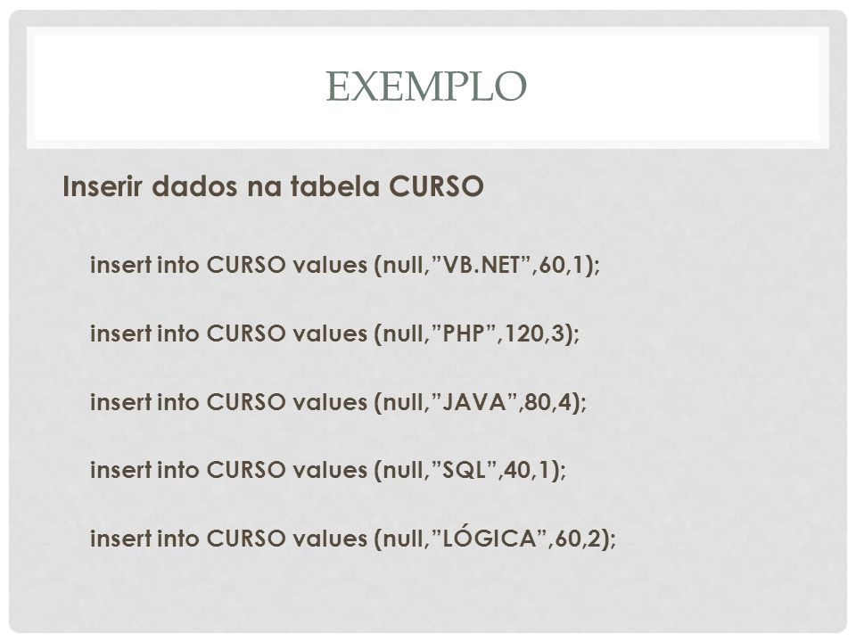 EXEMPLO Inserir dados na tabela CURSO insert into CURSO values (null,VB.NET,60,1); insert into CURSO values (null,PHP,120,3); insert into CURSO values