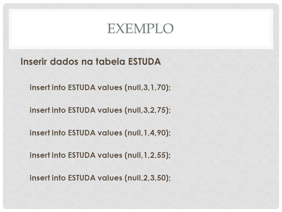 EXEMPLO Inserir dados na tabela ESTUDA insert into ESTUDA values (null,3,1,70); insert into ESTUDA values (null,3,2,75); insert into ESTUDA values (nu