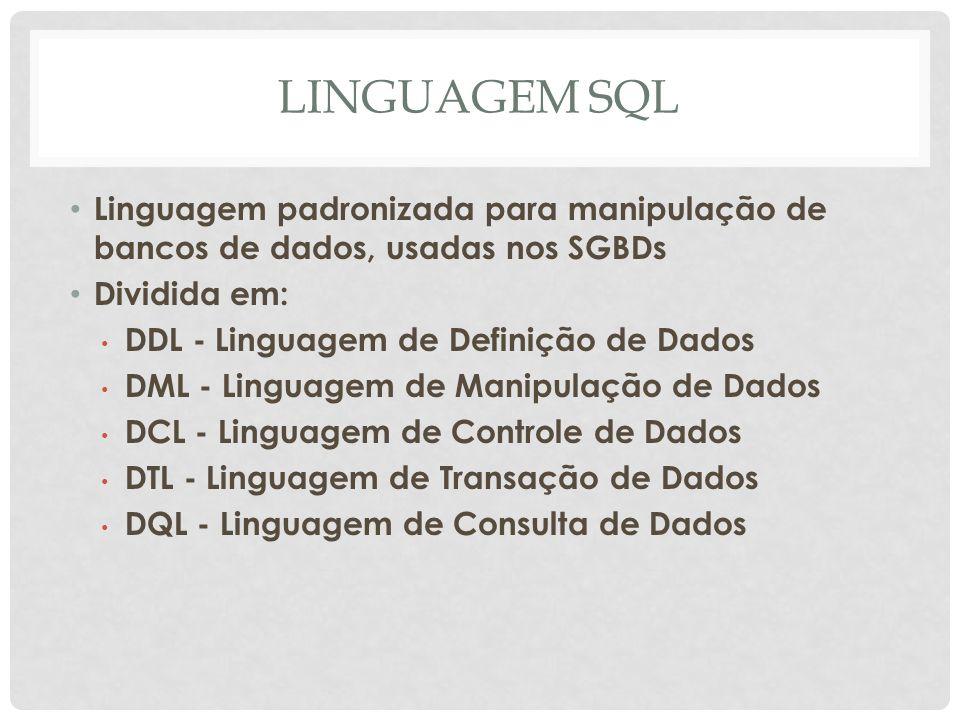 LINGUAGEM SQL Linguagem padronizada para manipulação de bancos de dados, usadas nos SGBDs Dividida em: DDL - Linguagem de Definição de Dados DML - Lin