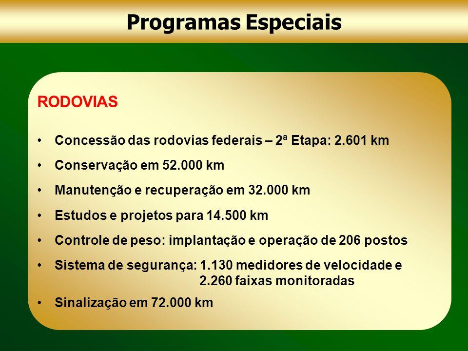 Programas Especiais RODOVIAS Concessão das rodovias federais – 2ª Etapa: 2.601 km Conservação em 52.000 km Manutenção e recuperação em 32.000 km Estud